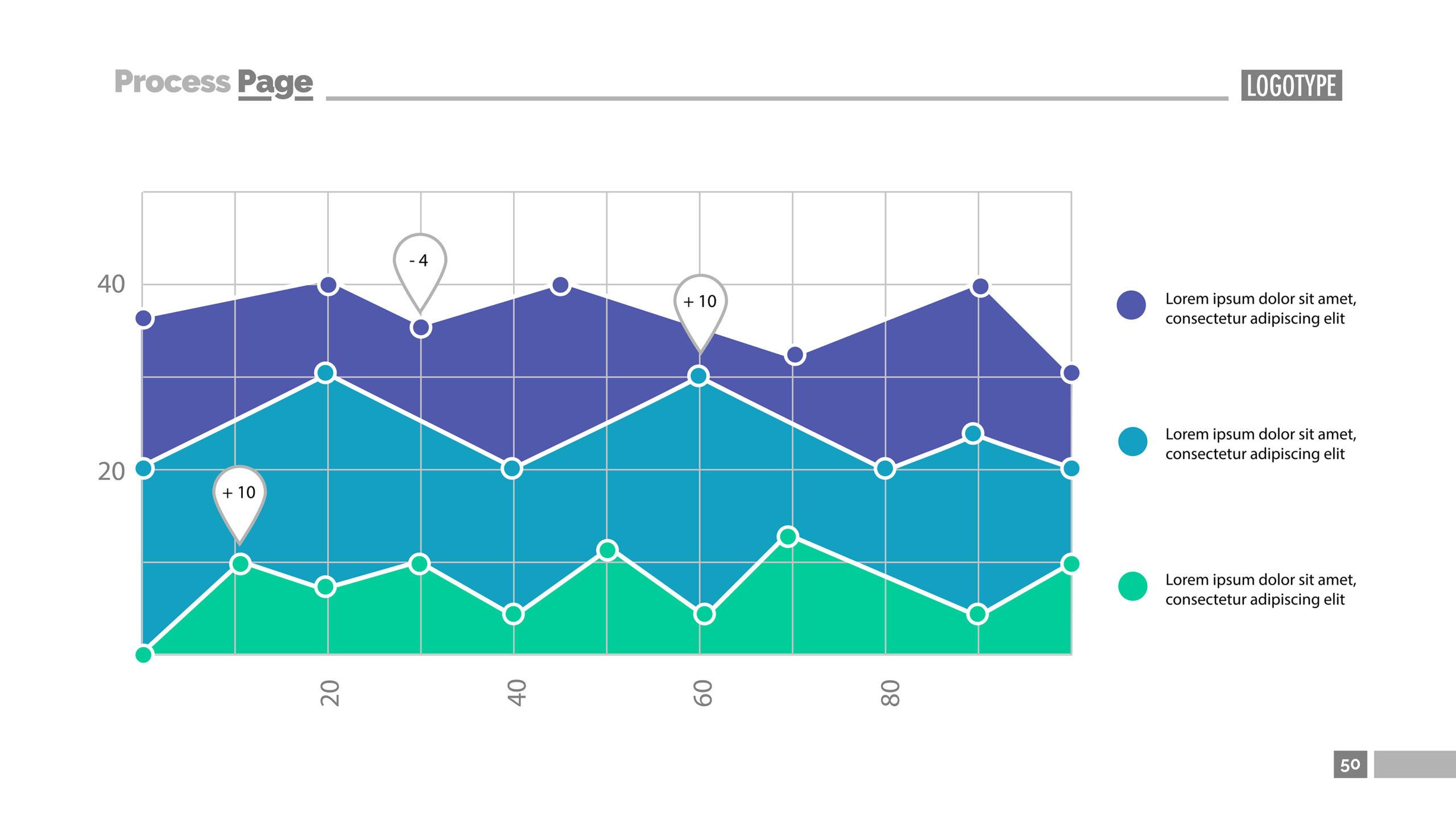 Gráfico de dispersão exemplo