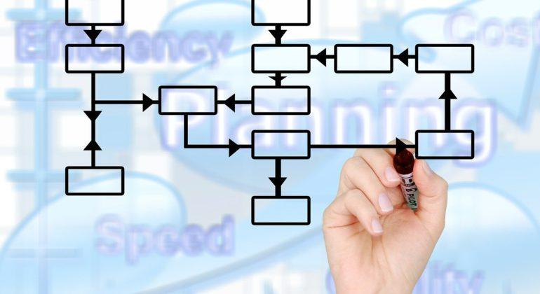 Existem diversas maneiras de mapear processos e melhorar a qualidade dos processos internos, e o SIPOC é uma delas.
